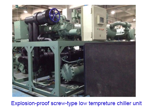 explosion-proof water cooled chiller